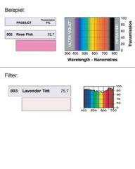 LEE-Filters Nr. 003 Rolle 762x122cm normal Lavender Tint